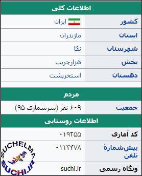 اطلاعات روستای سوچلما